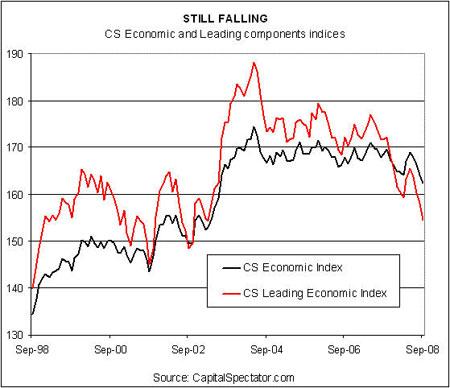 CS Economic