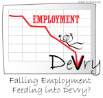 Devry Unemployment