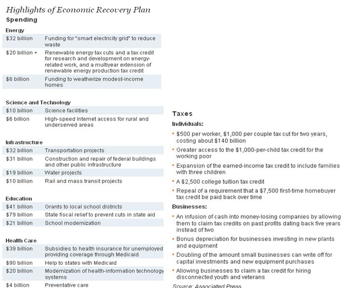 obamas economic recovery plan essay