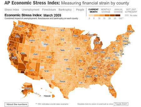 Economic Stress Index