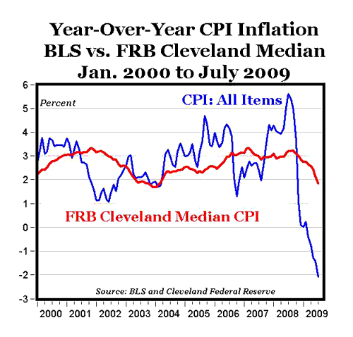 inflation and deflation the issue of price stability essay Inflation, deflation, or price stability an ordered probit approach to predicting the probability of inflation/deflation we face the non-stationary issue.