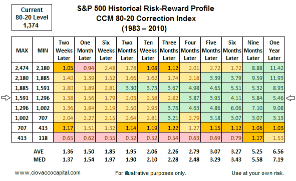 Can the Fed Vault the S&P 500 Over 1,291?