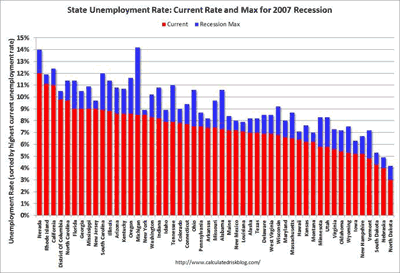 The Geography of Unemployment
