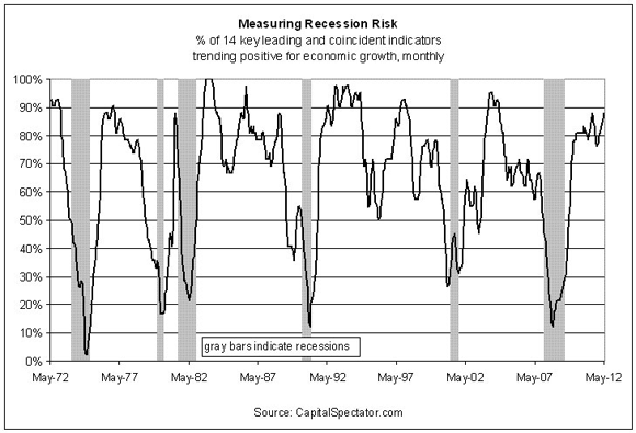 Is The June Slowdown In Manufacturing Activity A Sign Of Things To Come?