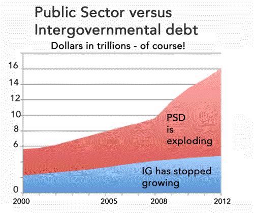 Deficits Ain't Debt