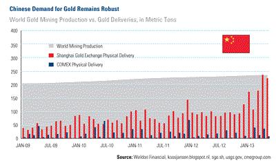 Chine / importations d'or et d'argent métal  - Page 2 Image33