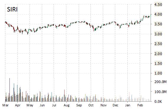 Stocks Hitting New 52-Wkh: Tower Semiconductor (TSEM