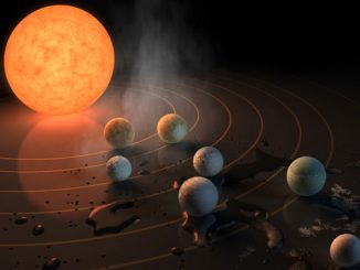 space trappist