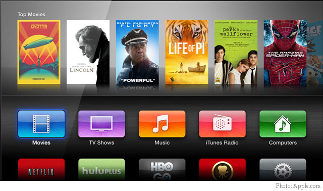 Apple AAPL TV
